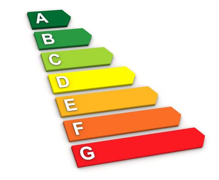 Energy efficiency scale with  seven colors photo