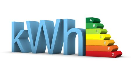 energy performance certificate: Energy efficiency scale with  seven colors and kilowatt word on a white background. Part of a series.