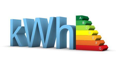 biomasa: Escala de eficiencia de energ�a con siete colores y kilovatio palabra sobre un fondo blanco. Parte de una serie.  Foto de archivo