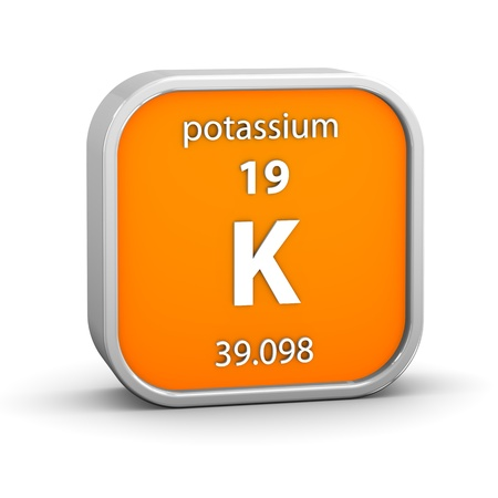affinity: Potassium material on the periodic table  Part of a series