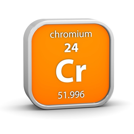 Chromium material on the periodic table. Part of a series. photo