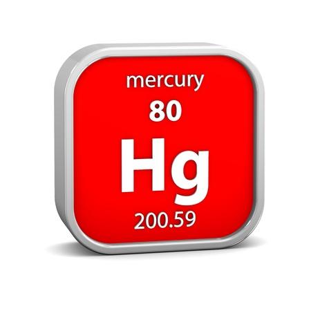 Materiale Mercury nella tavola periodica. Parte di una serie.