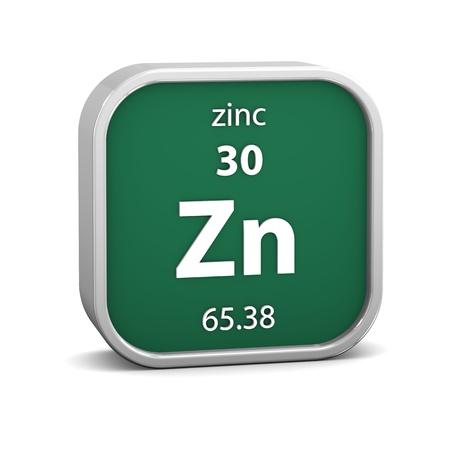 symbole chimique: Matériau zinc sur la table périodique partie d'une série