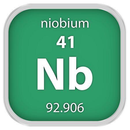 affinity: Niobium material on the periodic table