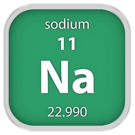 sodium: Sodium material on the periodic table.