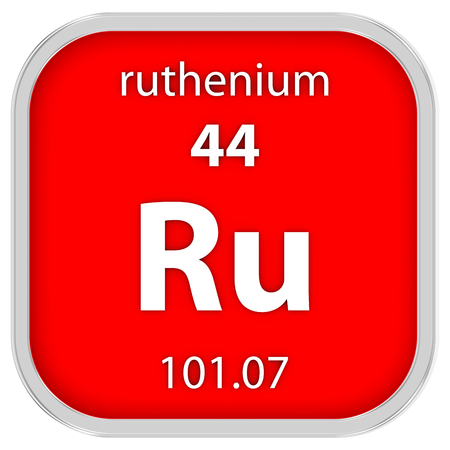 affinity: Ruthenium material on the periodic table