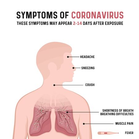 Symptoms of Coronavirus (COVID-19). Vector Illustration.
