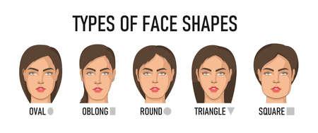 Types of Face Shapes. Girl full face Illustration