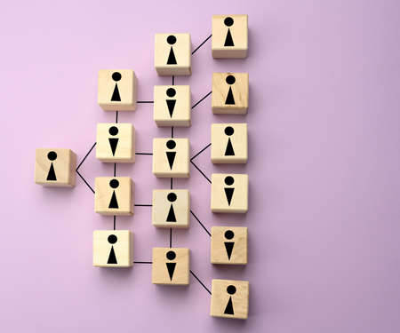 wooden blocks with figures on a lilac background, hierarchical organizational structure of management, gender balance, effective management model in the organization 免版税图像