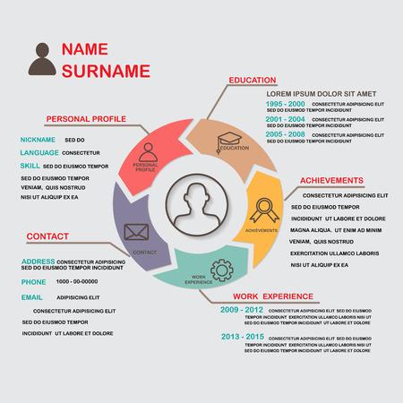 hoja de vida: curriculum vitae (cv) plantilla infografía fondo y el elemento, puede ser utilizado para la estadística personal, los datos de recursos humanos, entrevista de trabajo, diseño web, gráfico de información.