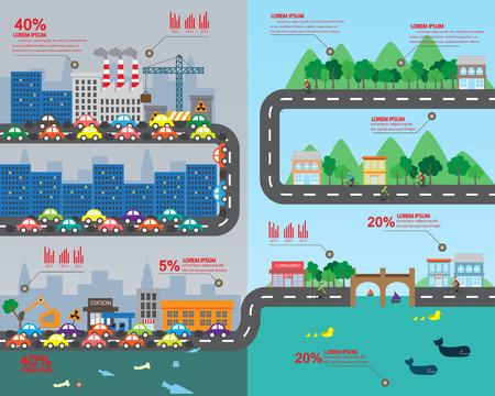 交通: 田舎と都会のインフォ グラフィック要素。環境リスクと持続可能な生活と汚染。背景、レイアウト、バナー、図、web デザイン、パンフレット作成用