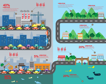 countryside and big city infographic elements. Environmental risks and pollution with sustainable living. for background, layout, banner, diagram, web design, brochure template. Çizim