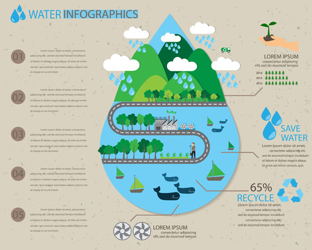 clean water: water ecology infographics elements and  background, environment friendly concept. Can be used for statistic, diagram, business data, web design, info chart, brochure template.