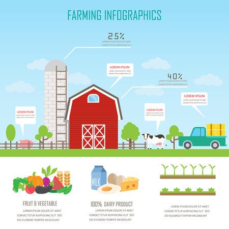 agriculture: campo granja elementos infogr�ficos, dise�o plano de la ciudad. Puede ser utilizado para el fondo la agricultura empresarial, estad�stica, datos, dise�o web, gr�fico de informaci�n, plantilla de folleto. Vectores