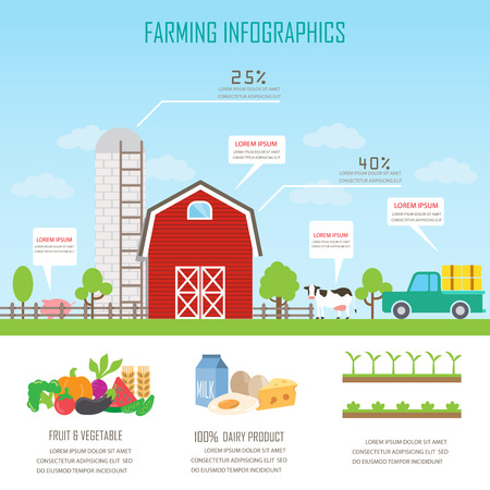 agriculture: farm countryside infographic elements, flat city design. Can be used for agriculture business background, statistic , data, web design, info chart, brochure template.  Illustration