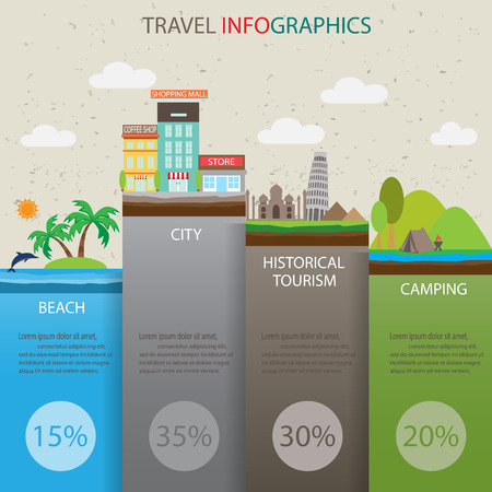 turismo: tipo di viaggio infografica sfondo e gli elementi. ci sono città, sulla spiaggia, il campeggio e turismo storico. utilizzati per il layout, banner, web design, grafico statistico, brochure modello. illustrazione vettoriale