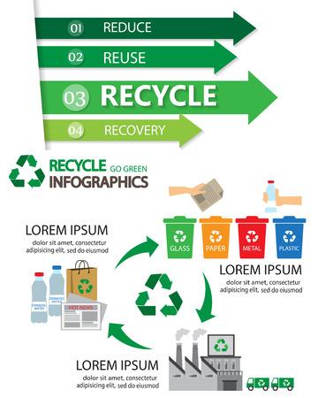 raccolta differenziata: verde ecologia infografica elementi e lo sfondo, ci sono processi di riciclo per il layout, banner, web design, modello di brochure. illustrazione vettoriale Vettoriali