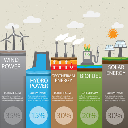 environment friendly: type of renewable energy infographics background and elements. there are solar, wind, hydro, biofuel geothermal energy for layout, banner, web design, statistic, brochure template. vector illustration