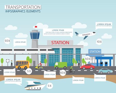 transporte: transporte e cidade elemento infográficos trânsito. pode ser usado para o layout de fluxo de trabalho, diagrama, web design, modelo banner. Ilustração do vetor Ilustração