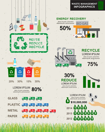 waste recovery: green ecology, recycle background and elements. environmental friendly. Can be used for business layout, banner, diagram, statistic, web design, info chart, brochure template. vector illustration