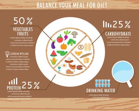 concepto equilibrio: alimentos saludables infograf�as elementos y antecedentes. equilibrar su comida para la dieta. icono l�nea concepto. Se puede utilizar para dise�o de datos, bandera, diagrama, dise�o web, plantilla de folleto. ilustraci�n vectorial
