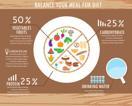 healthy meal: healthy foods infographics elements and background.  balance your meal for diet. line icon concept.  Can be used for data layout, banner, diagram, web design, brochure template. vector illustration