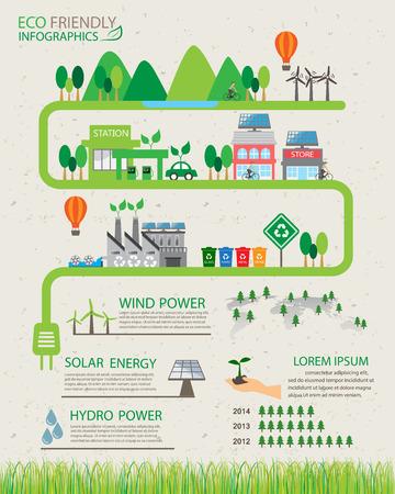 Grüne Ökologie Infografiken Elemente und Hintergrund, umweltfreundliche Konzept. Kann für die Industrie-Statistik, Unternehmensdaten, Web-Design, Info-Chart, Broschüre Vorlage verwendet werden. Vektor-Illustration