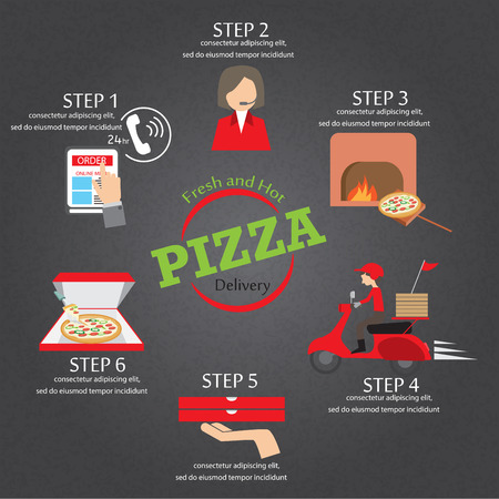 pizza express services infographics background and elements, process and step of delivery.  Can be used for layout, banner, diagram, web design, brochure template. Vector illustration
