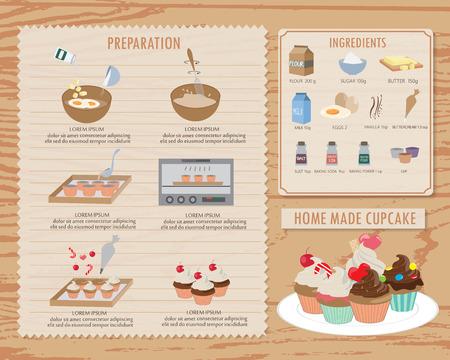hoe cupcake ontvangst, voedsel en zoete infographics achtergrond en elementen maken. vintage stijl. Kan worden gebruikt voor layout, banner, webdesign, kookboek, brochure sjabloon. Vector illustratie