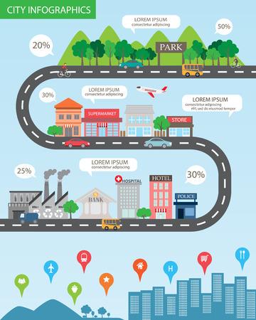 infografica: infografica città sfondo e gli elementi, ci sono villaggio, edificio, strada, trasporto, può essere utilizzato a fini statistici, i dati aziendali, web design, informazioni grafico, brochure modello. illustrazione vettoriale