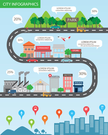 Stadtinfografiken und Hintergrundelemente gibt es Dorf, Gebäude, Straße, Verkehrswesen, Kann für Statistik, Unternehmensdaten, Web-Design, Info-Chart, Broschüre Vorlage verwendet werden. Vektor-Illustration Illustration