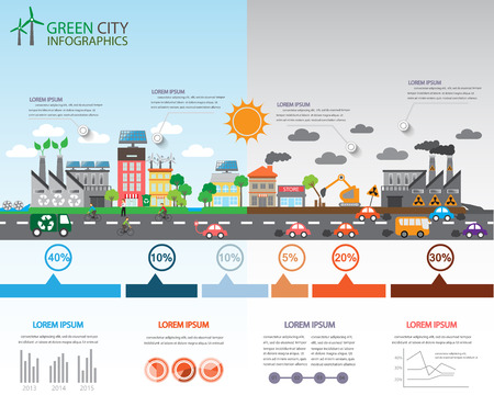 factory: Environment, ecology infographic elements. Environmental risks and pollution, ecosystem.  Can be used for background, layout, banner, diagram, web design, brochure template. Vector illustration