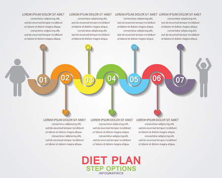 weight loss: weight loss planning, infographics background and element.  Can be used for step options, business data, banner, web design, info chart, layout, brochure template. vector illustration