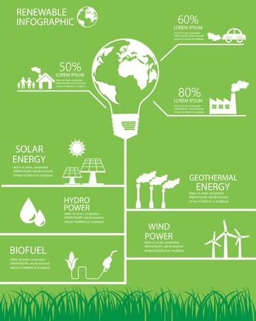hernieuwbare energie achtergrond en elementen. waterkracht, wind, sola, biobrandstof en geothermische energie. groene ecologie. Kan gebruikt worden voor de industrie, webdesign, info grafiek, brochure sjabloon. vector illustratie Stock Illustratie