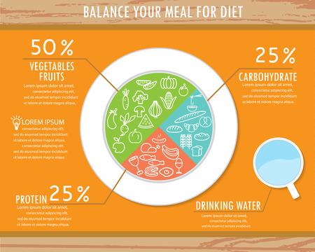 equilibrio: alimentos saludables infografías elementos y antecedentes. equilibrar su comida para la dieta. icono línea concepto. Se puede utilizar para diseño de datos, bandera, diagrama, diseño web, plantilla de folleto. ilustración vectorial