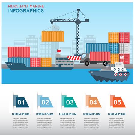 海上輸送と物流インフォ グラフィック。港およびステップ オプション バナーとコンテナーがあるビジネス データ、web デザイン、パンフレット作成