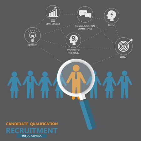 GERENTE: de recursos humanos o gestión de recursos humanos elemento de infografía y el fondo. proceso de contratación. Puede ser utilizado para la estadística, los datos de negocio, diseño web, gráfico de información, plantilla de folleto. ilustración vectorial