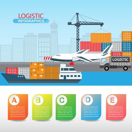 transportation: infografica logistici. ci sono spedizioni marittime, camion e il trasporto aereo. Può essere usato per l'opzione passo, banner, dati aziendali, web design, modello di brochure e lo sfondo. illustrazione vettoriale.