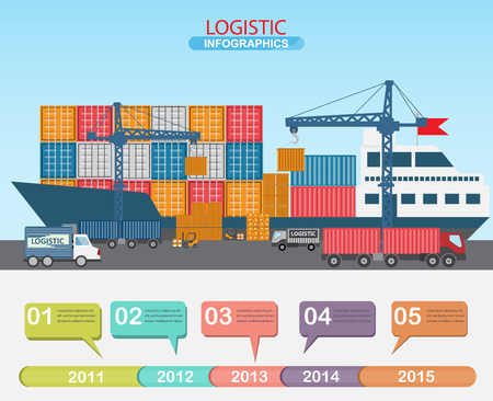 sea port: logistic infographics. there are sea shipment, truck and air transportation. Can be used for step option, banner, business data, web design, brochure template and background. vector illustration. Illustration