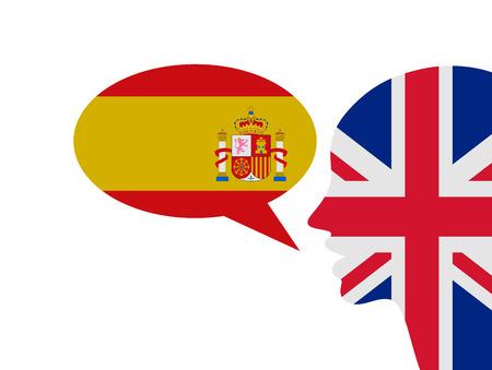 english speaking spanish
