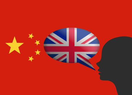 speak english: speak english in chinese