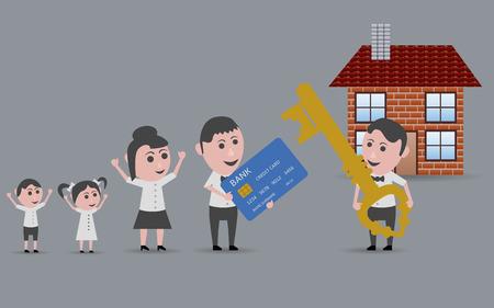 family house buying