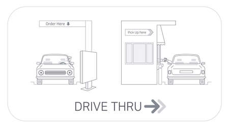 Drive thru illustration: order and pick up service, front and back view of car, editable stroke vector illustration
