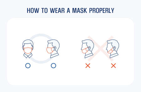 How to wear a face mask properly: infographic line icons. correct and wrong way to wear a mask. covering over nose and mouth. editable stroke vector illustration