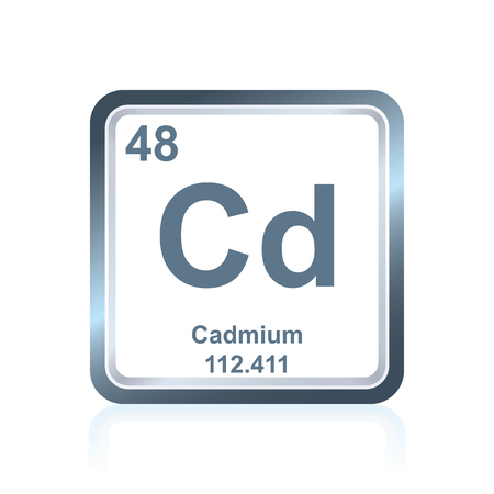 Symbol of chemical element cadmium as seen on the Periodic Table of the Elements, including atomic number and atomic weight. Illustration