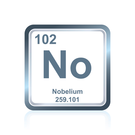 Symbol Of Chemical Element Nobelium As Seen On The Periodic Table
