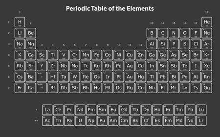 The Periodic table of the Elements on a gray background. Modern version of the Periodic table with the latest elements and new IUPAC grouping. Vektoros illusztráció