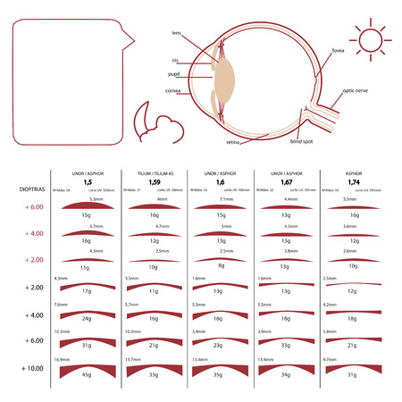 ophthalmology: Ophthalmology background