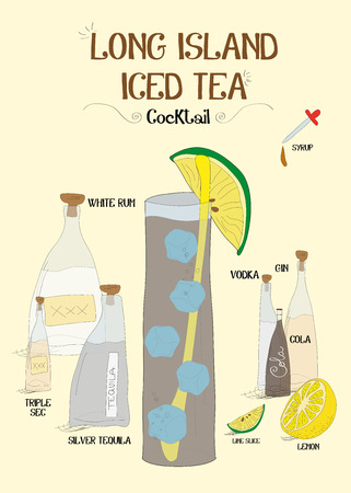 How to make a Long Island iced tea cocktail with ingredients