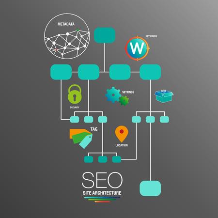 ウェブサイトのビジネスのための検索エンジン最適化
